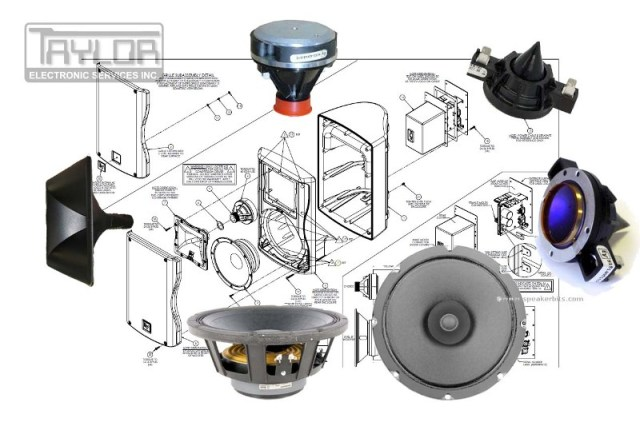 Why It Is Essential To Carry Specific Marine Spare Parts